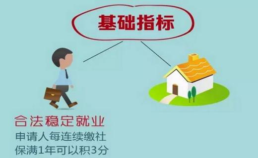 2017年张家港初级专业技术职务任职资格评审开始
