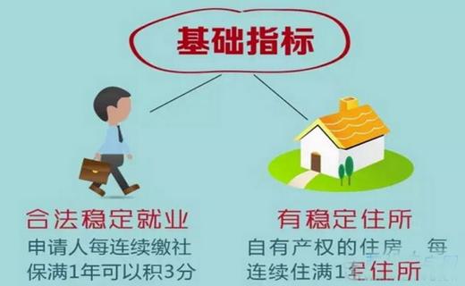 昆山姑苏区落户政策办理条件2018